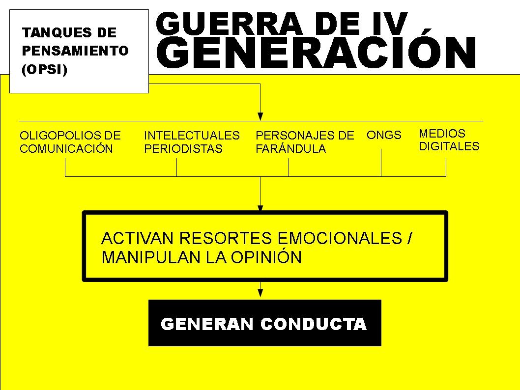 Alienados. Crónicas de una Guerra de Cuarta Generación ...
